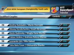 the-final-reel-2016-european-youth-lat-dancesport-total